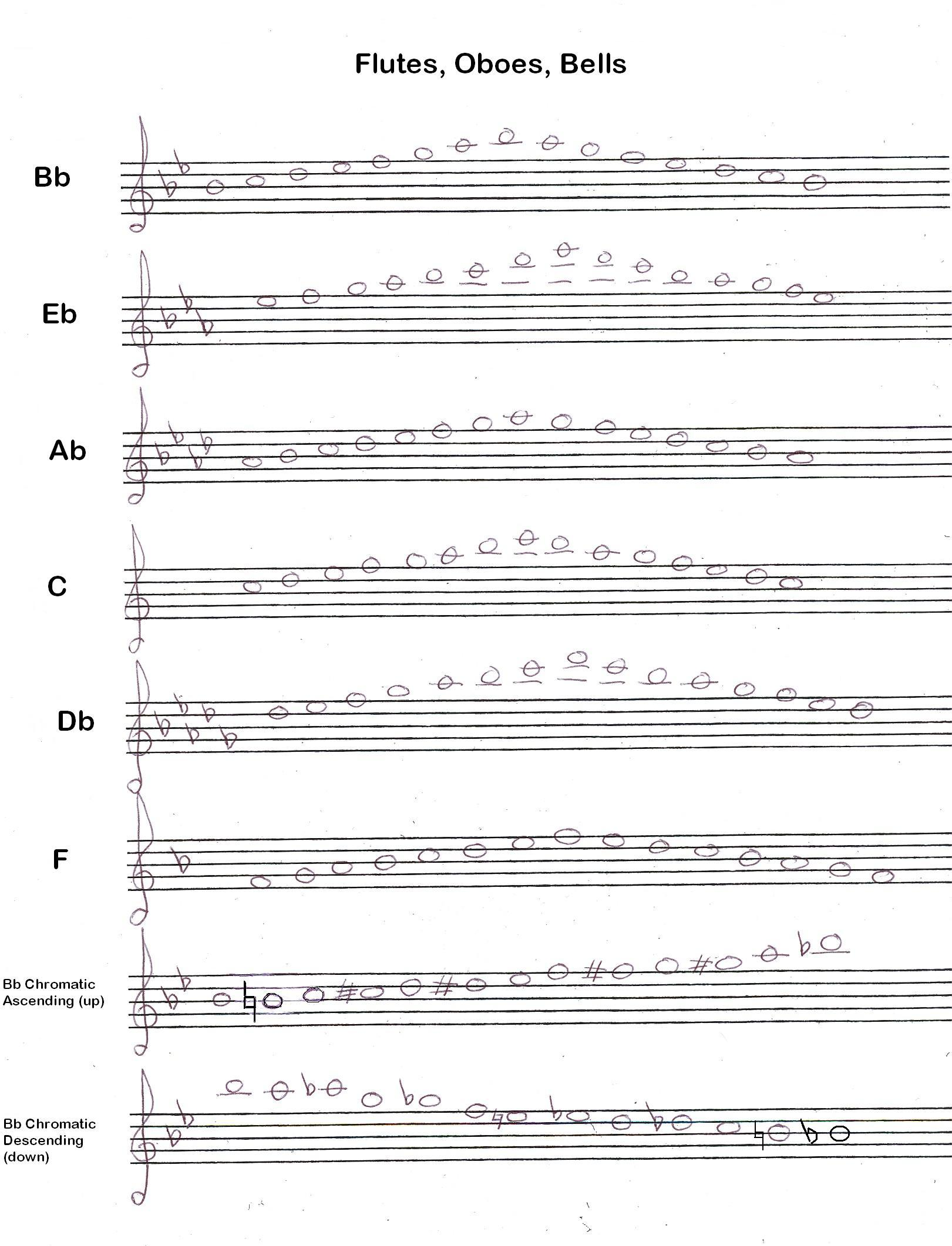 Sheet Music in b Flat Sheet Music Plus Flute Sheet