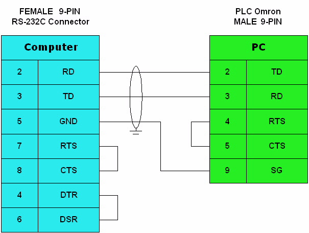 Data%2520Cable%2520Link%2520RS 232C ravi raj *friend 4 ever* programmable logic controller omron plc omron plc programming cable wiring diagram at edmiracle.co