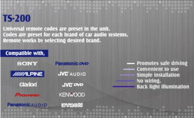 GE 24991 Universal Remote Codes