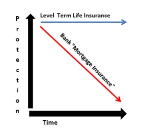 life insurance in trust
