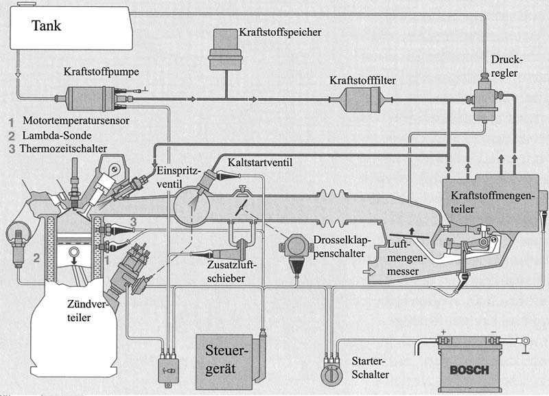 ke jetronik_Automation-Drive